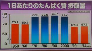 低栄養3.jpg